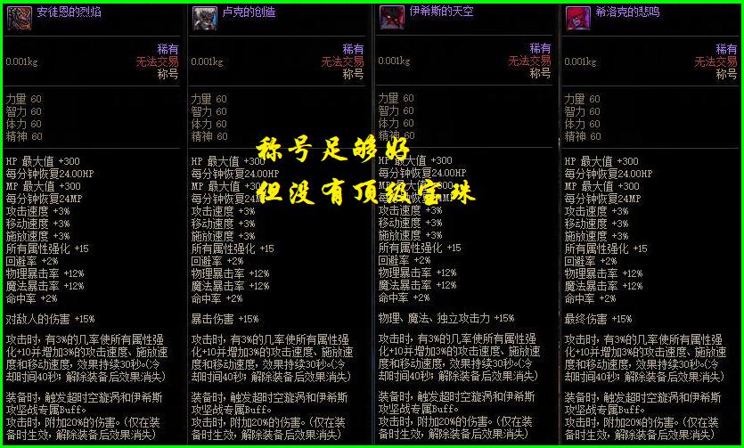 DNF:國慶版本5個疑難問答,跨界石不值得兌換,光環怎麼選更好?-圖2