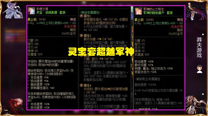 DNF:惡魔套跌下神壇!改版後擎天套實現逆襲,靈寶神話原地飛升-圖4
