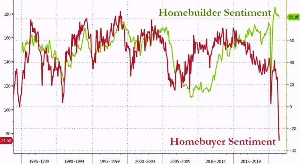 中國買傢提前拋售,巴菲特帶頭撤離, 大批黃金運抵中國, 事情有變化-圖3