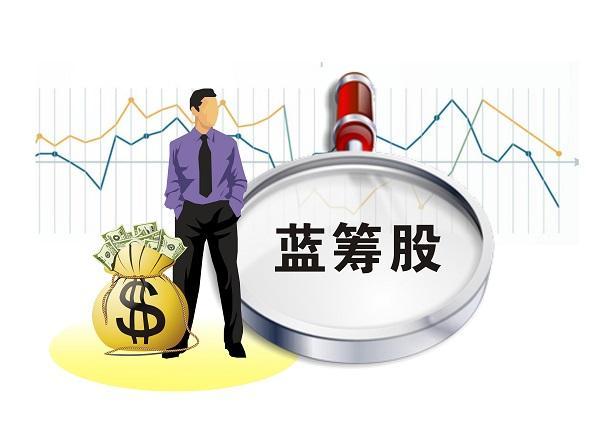 2021年A股投資思路是什麼?-圖3