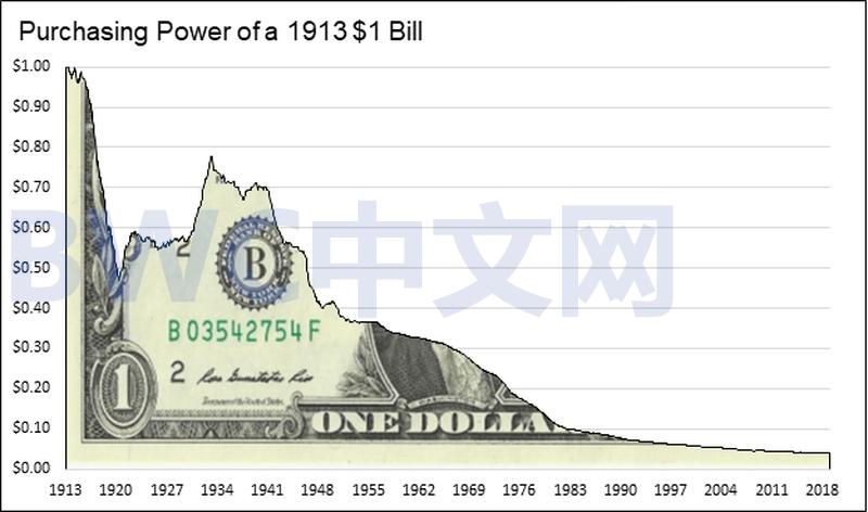 41國開始去美元化後,美媒:或將會清零美債,事情突然有新變化-圖5