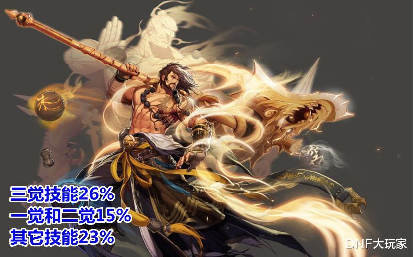 DNF:第3輪職業平衡!驅魔加強23%,劍宗技能重做成神-圖4