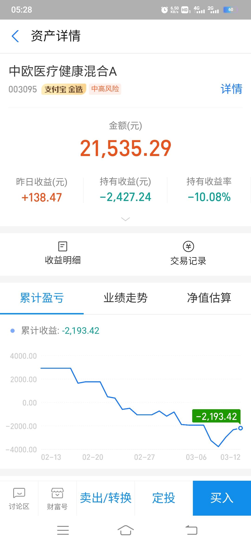 2021.3.12基金收益-1339,小跌內心毫無波瀾-圖8