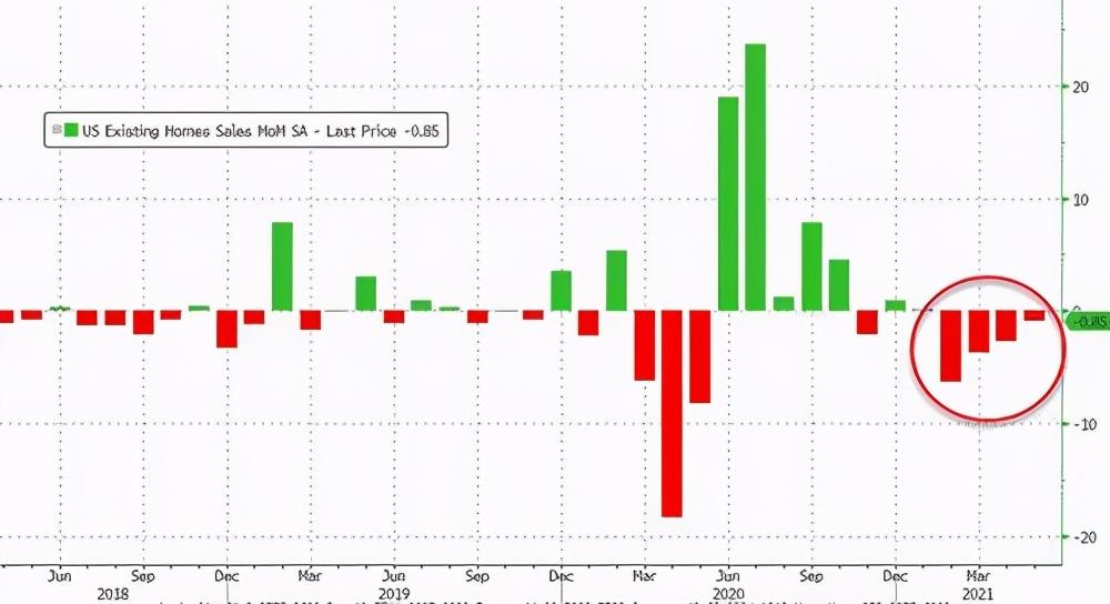 中國買傢提前拋售,巴菲特帶頭撤離, 大批黃金運抵中國, 事情有變化-圖2