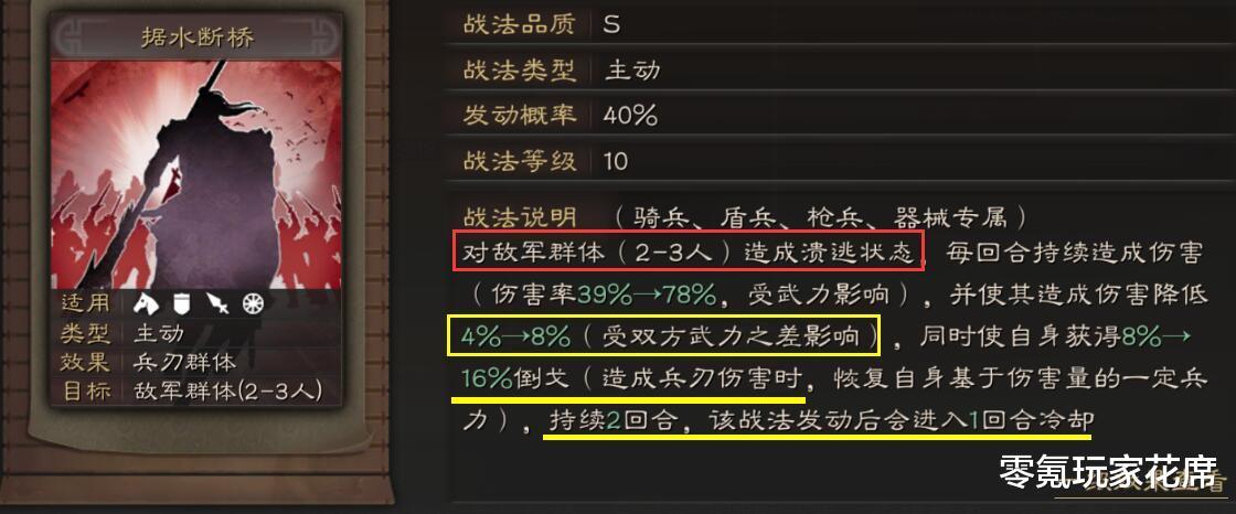三國志戰略版:曹操搭配據水斷橋戰法很爽,降低敵人60%輸出-圖2