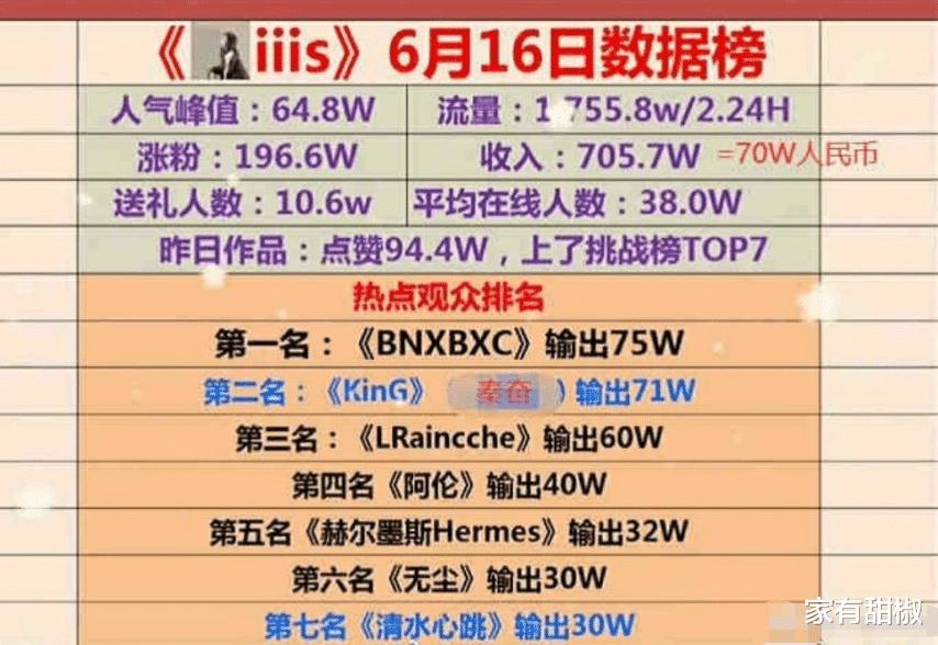 """""""孫一寧""""們的網紅直播江湖:從一夜35萬到一月5000元-圖2"""