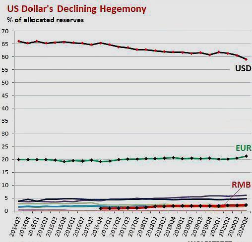 41國開始去美元化後,美媒:或將會清零美債,事情突然有新變化-圖4