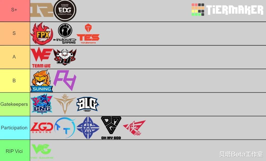英文解說排名LPL戰隊:EDG和RNG並列S+!FPX、IG和TES是S級別-圖2