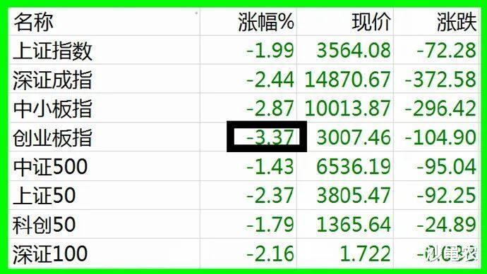 02.25股市早8點丨今夜又傳來好消息-圖3