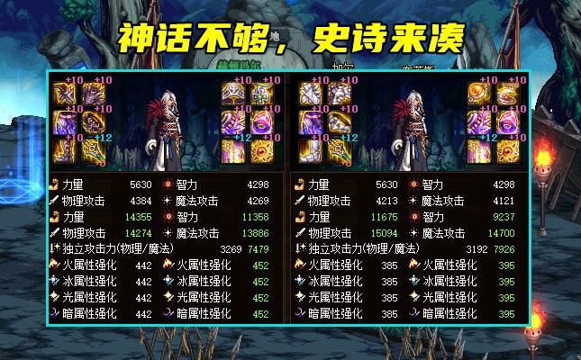 DNF:533 VS 3332搭配,壓倒性勝利,軍神:終究是我錯付瞭-圖6