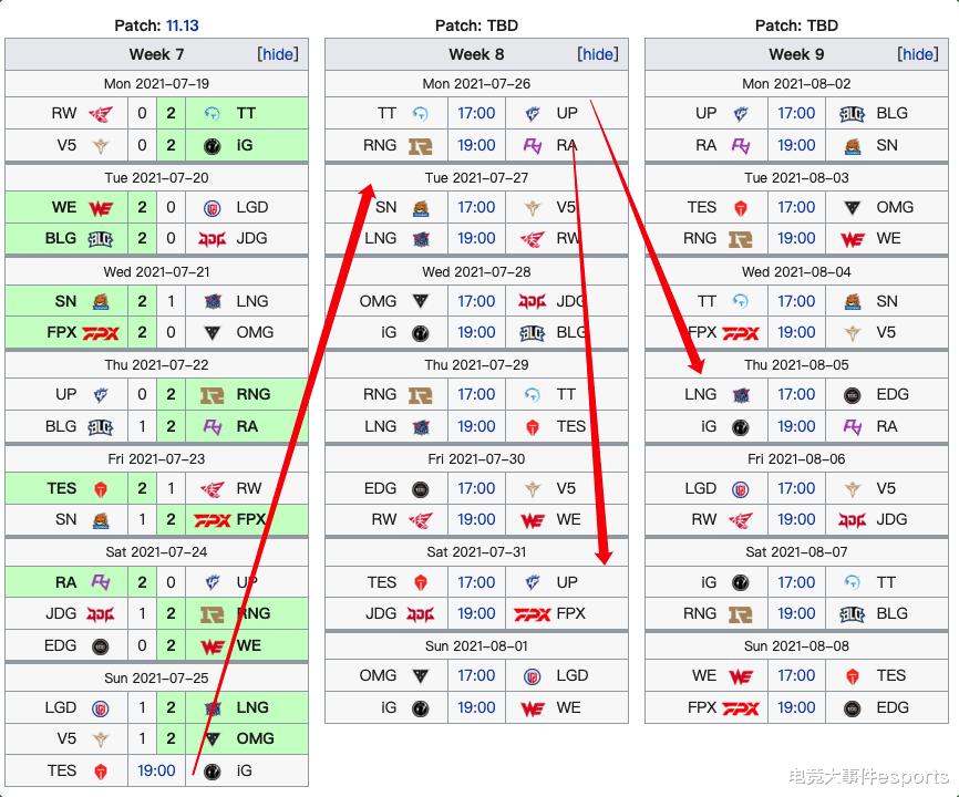 LPL夏季賽明日比賽全部延期,新的比賽安排表出爐,iG成最大受害者?-圖2