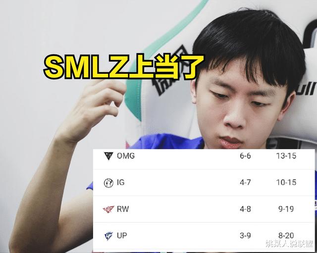 SMLZ復出卻無緣季後賽,RNG幹碎UP後,粉絲卻跑到別人官博下嘲諷-圖4