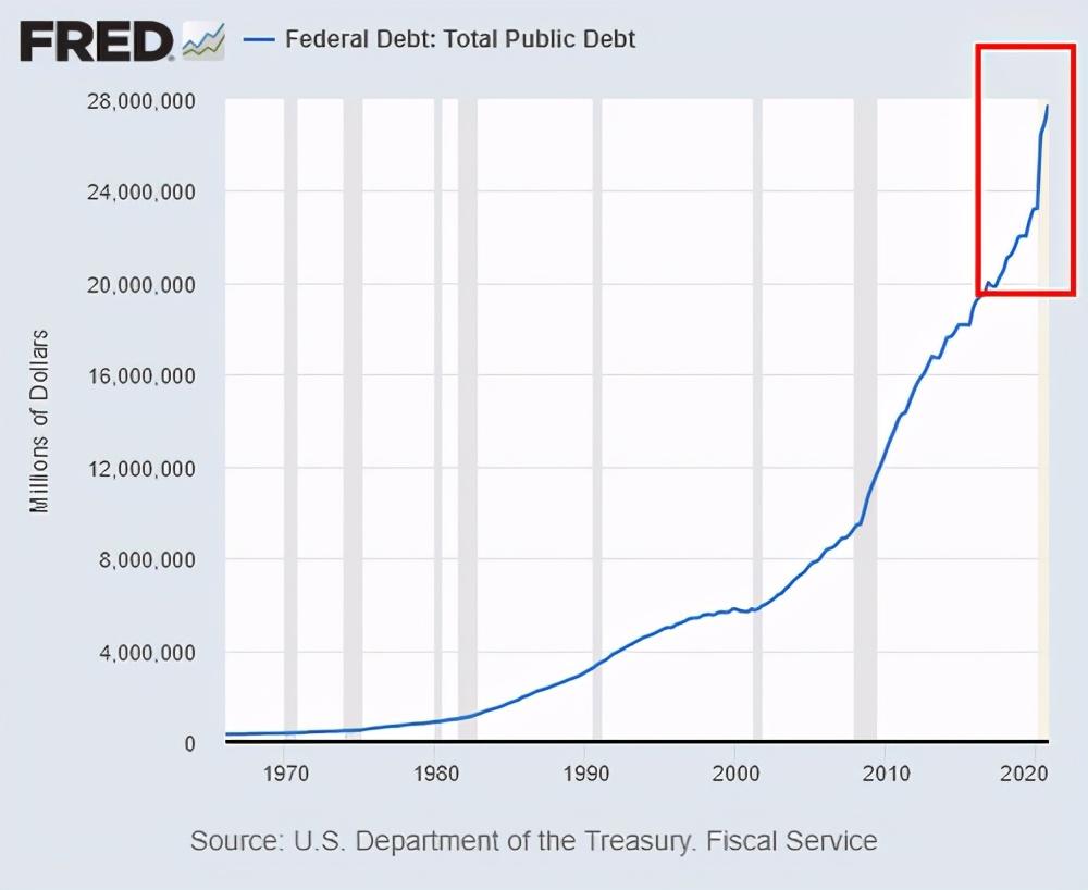 美國或將沒收私人黃金, 中國將要為持有美債而向美國付款? 有新變化-圖5
