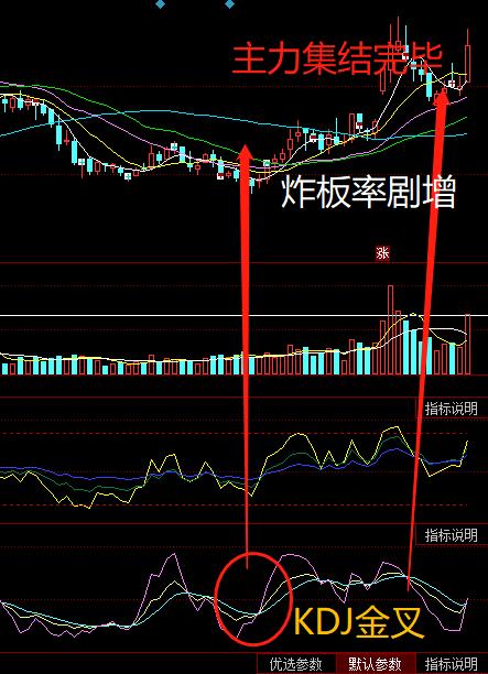 中國股市:乘上趨勢火箭的8隻科技龍頭,誰能最先起飛?-圖7