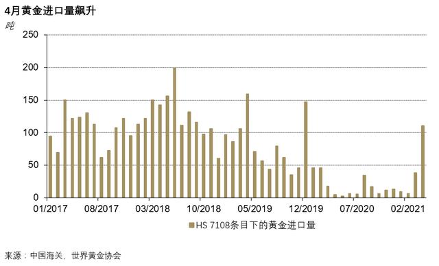 中國買傢提前拋售,巴菲特帶頭撤離, 大批黃金運抵中國, 事情有變化-圖10
