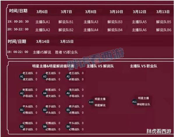 """夢幻西遊:浩文13回合擊潰老王,菠蘿""""馬上狂開直播""""-圖3"""