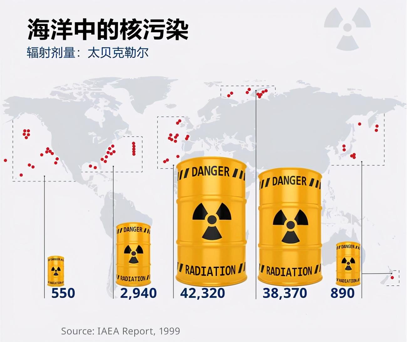 日本核廢水確定入海,西方國傢先沉默後支持,背後目的意味深長-圖2
