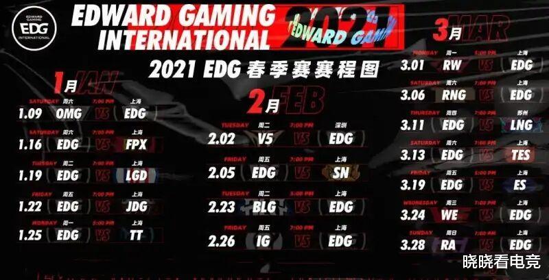 EDG后半段赛程分析,两大对手最有机会终结连胜,赛程艰难想全胜不易