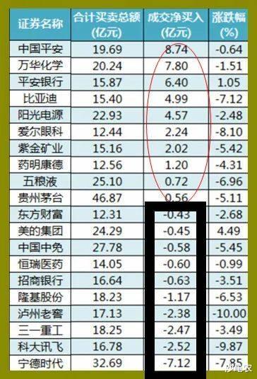 02.25股市早8點丨今夜又傳來好消息-圖5