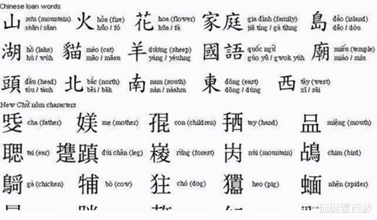 韓國、越南先後廢除漢字,韓國需要借助漢字,越南全部拼音化-圖8