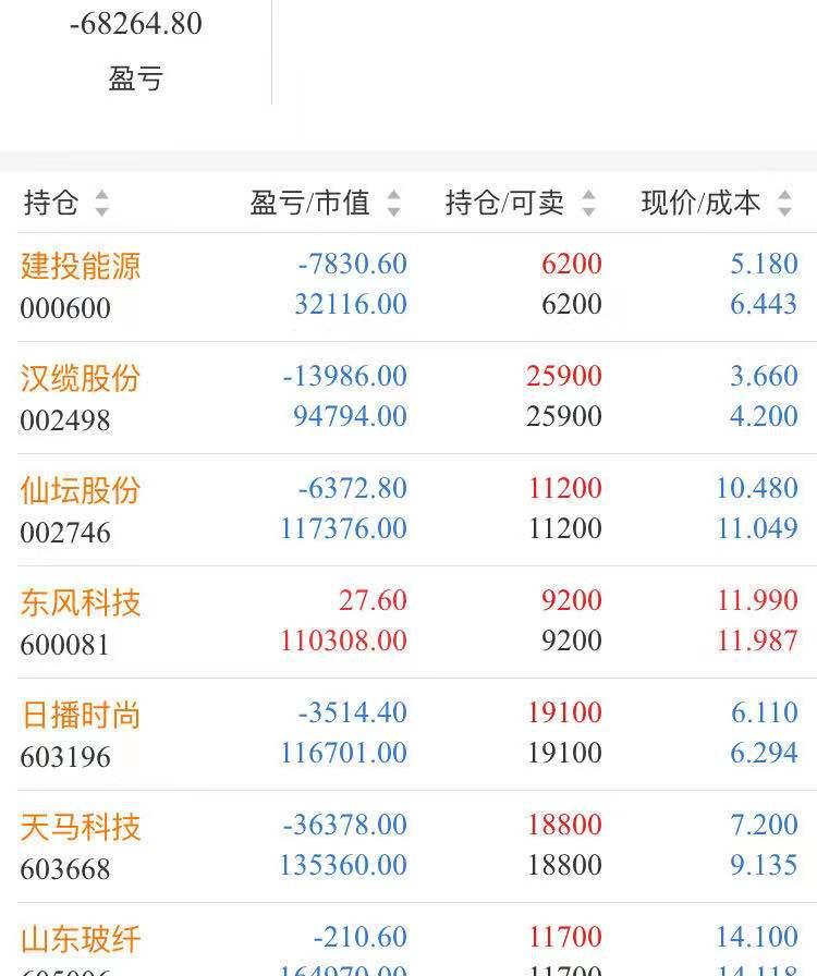 5月7日股票操作思路指導-圖2